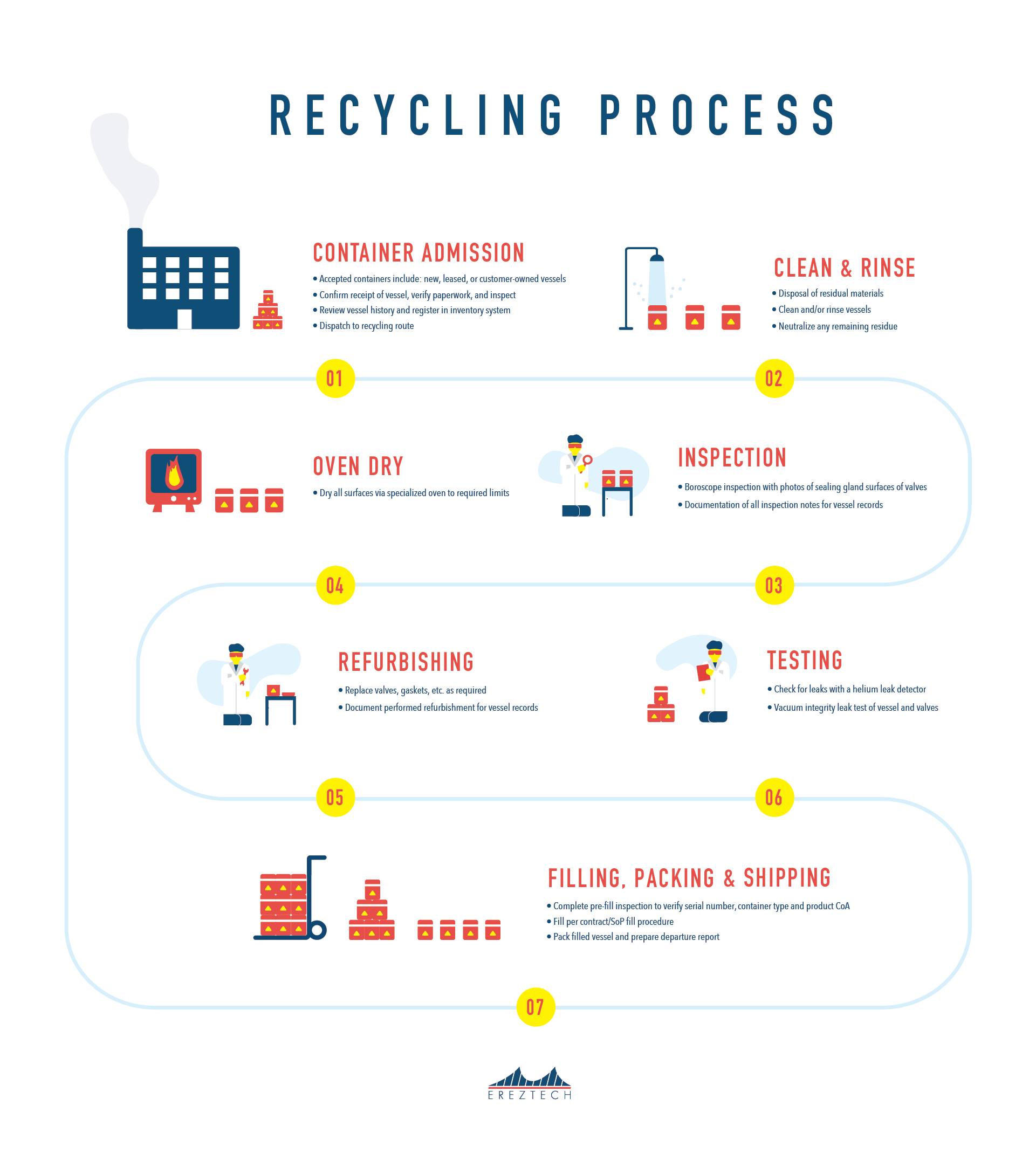 Recycling-Infographic