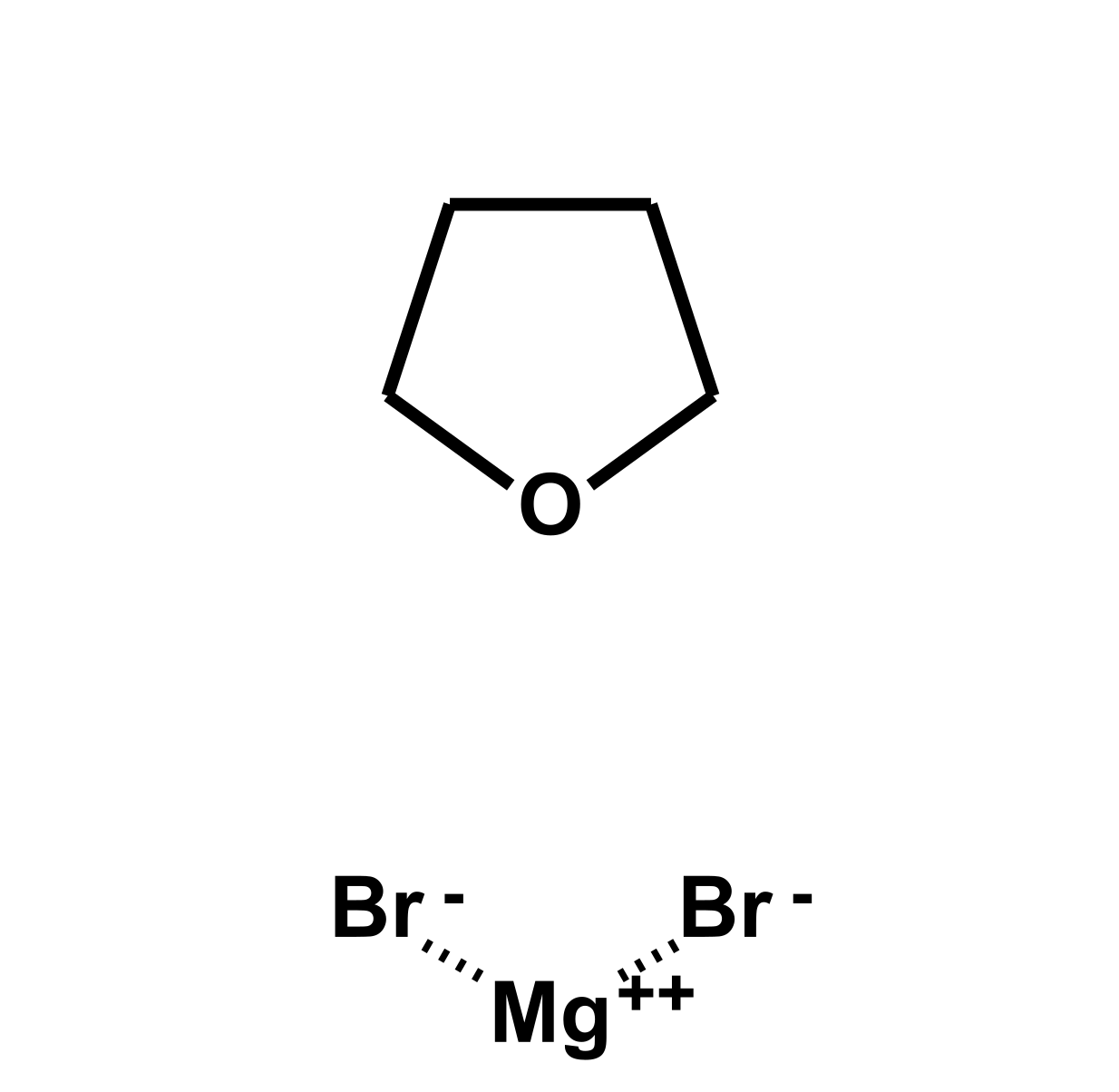 Magnesium bromide tetrahydrofuran complex Chemical Structure