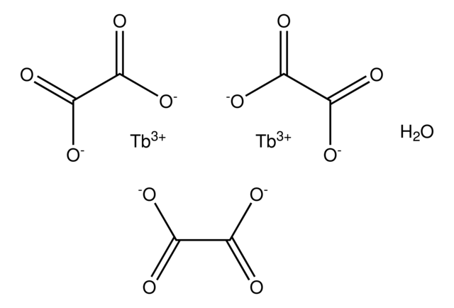 Terbium Oxalate Chemical Structure
